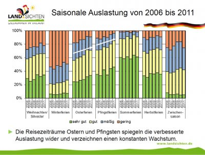 screenshot_saisonumfrage2011