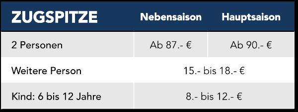 preis_zugspitze_2017b