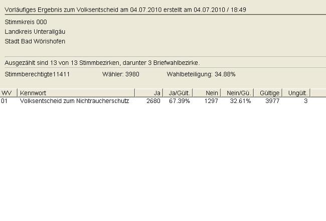 Volksentscheid_2010