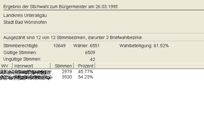 Bürgermeisterstichwahl 26.03.1995