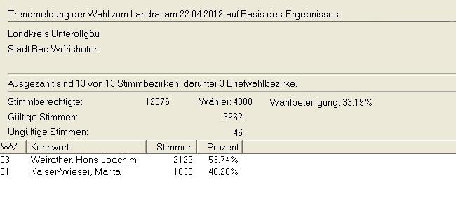 Landratswahl 22.04.2012