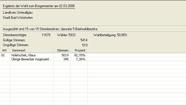 Bürgermeisterwahl 02.03.2008 Zahlen